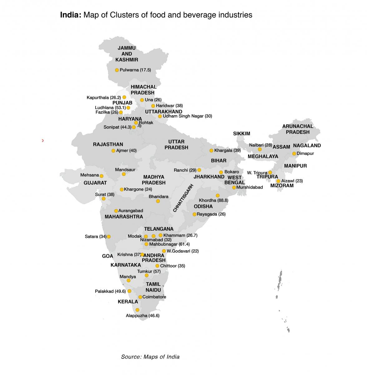 India: Food and beverage industry cluster