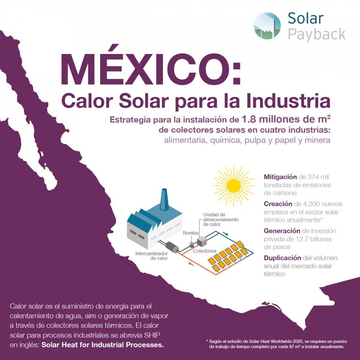 SHS Mexico1